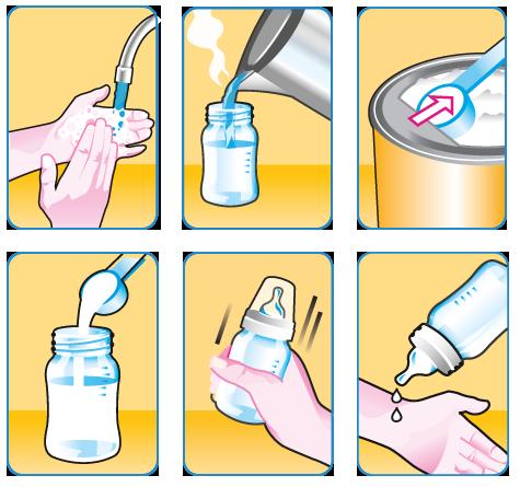 Tips For Bottle Feeding Pak Parenting